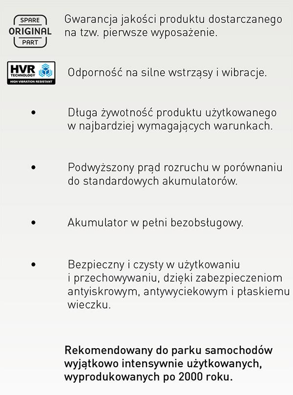 Centra Expert HVR