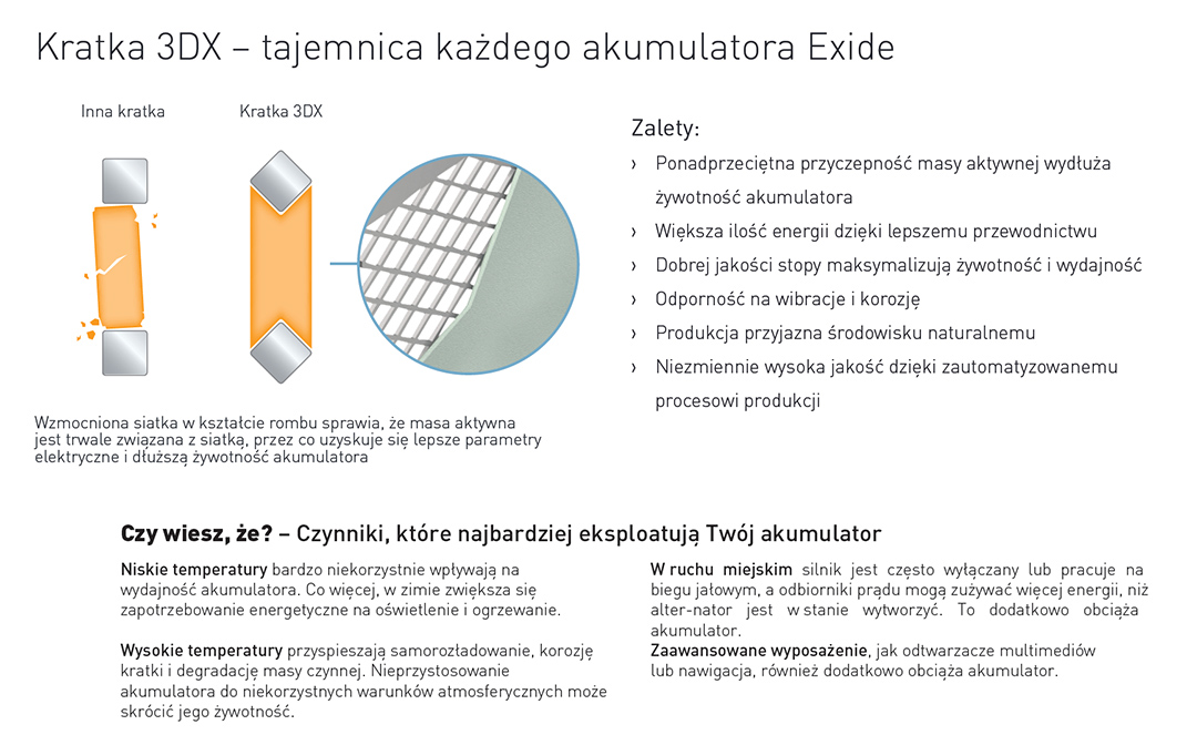 kratka 3dx